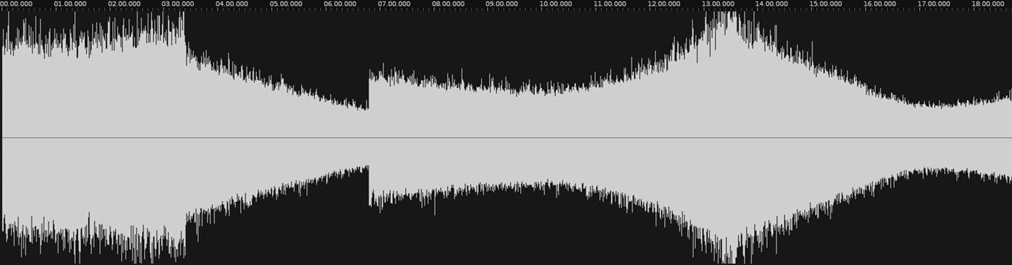 PaulStretch waveform after processing with new method